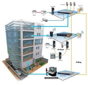 Intelligent Building and Energy Management Systems LLC - IBEMS